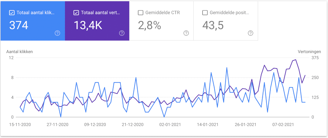 Wat is Google Search Console?
